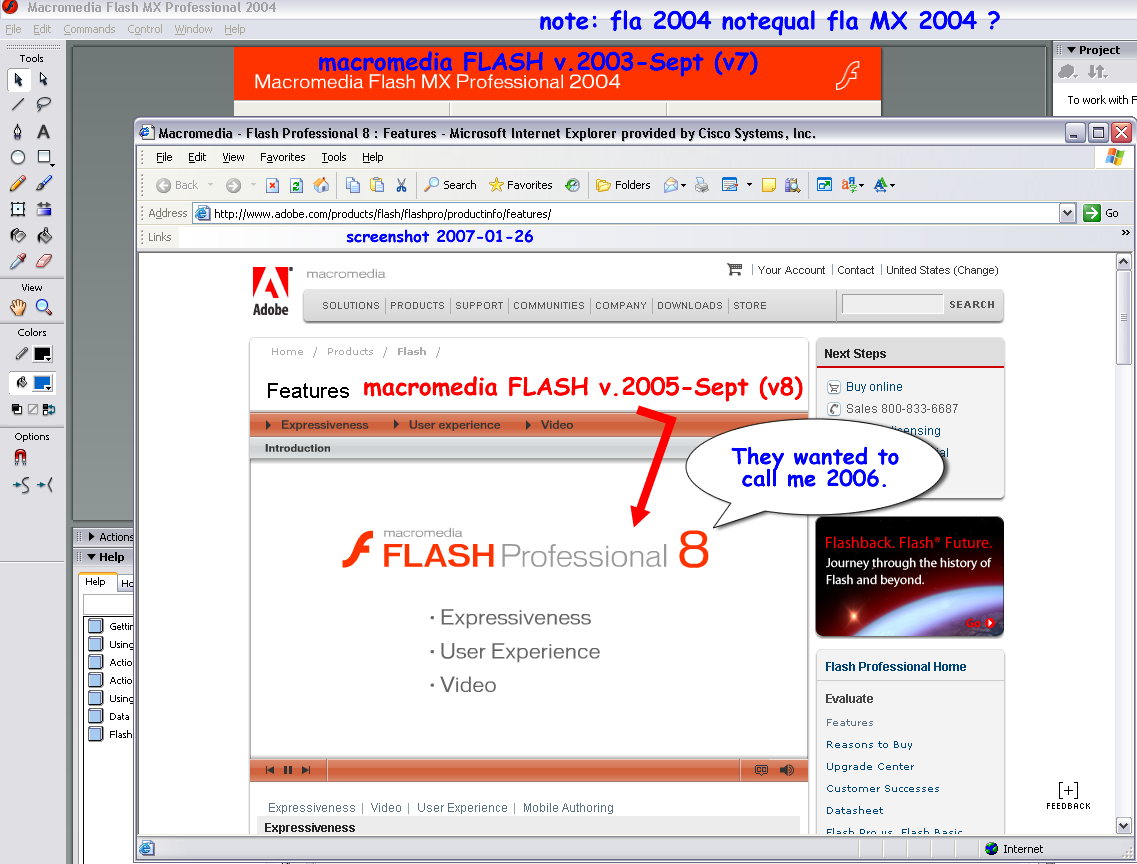 macromedia flash '8' is 'flash 2006'. It was released in 2005 (just like flash 2004 was released in 2003).