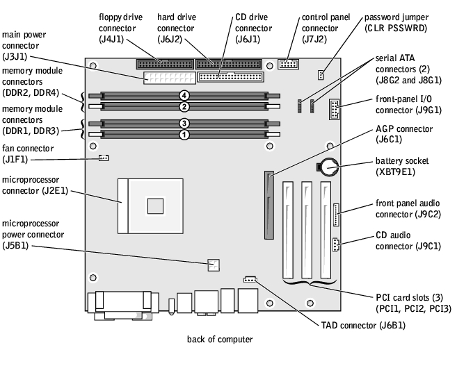 Dell Studio 540 Motherboard Diagram together with 1dirtycpu2 moreover Vervangen Grafische Kaart Dell Dimension 4600 besides Dell Xps M1530 Motherboard Diagram moreover Desktop Motherboard Wiring Diagram. on dell xps 8300 motherboard manual
