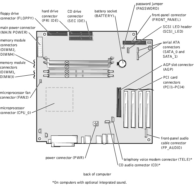 Motherboard Description besides Acer At3 600 Ur11 Review moreover Dell Xps 8300 Speakers Wiring Diagrams furthermore Gateway Dx 4885 Ub3a Review as well Acer At3 600 Ur11 Review. on dell xps 8700 usb connections