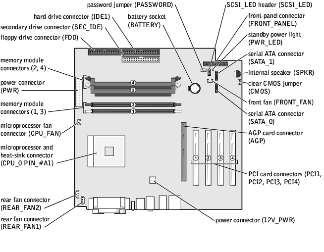 dell xps 8300 motherboard manual open source user manual u2022 rh dramatic varieties com dell dimension 8400 manual pdf dell dimension 8300 motherboard manual